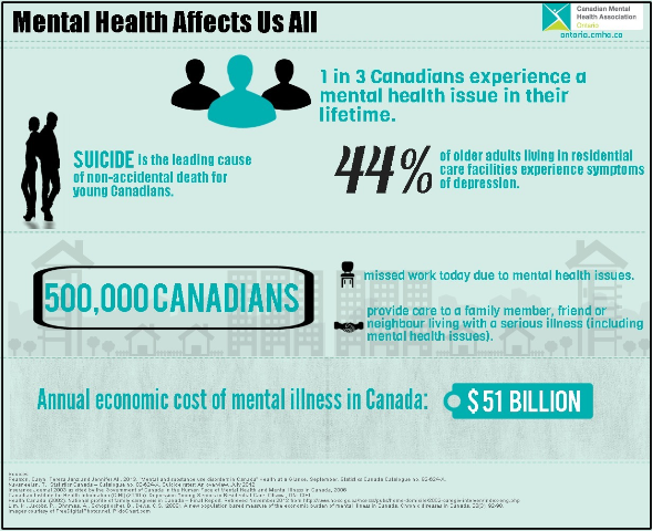 World Mental Health Day draws attention to mental health ...