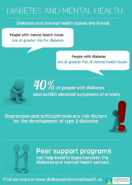 Diabetes and Mental Health Copy_final_web