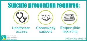 suicide prevention strategies