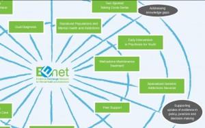 EENet Web