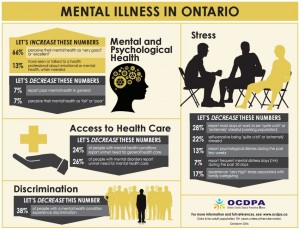 ocdpa-graphic