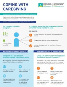 Coping with Caregiving infographic